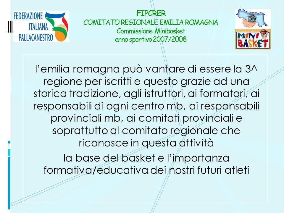 FIPCRER COMITATO REGIONALE EMILIA ROMAGNA Commissione Minibasket anno sportivo 2007/2008