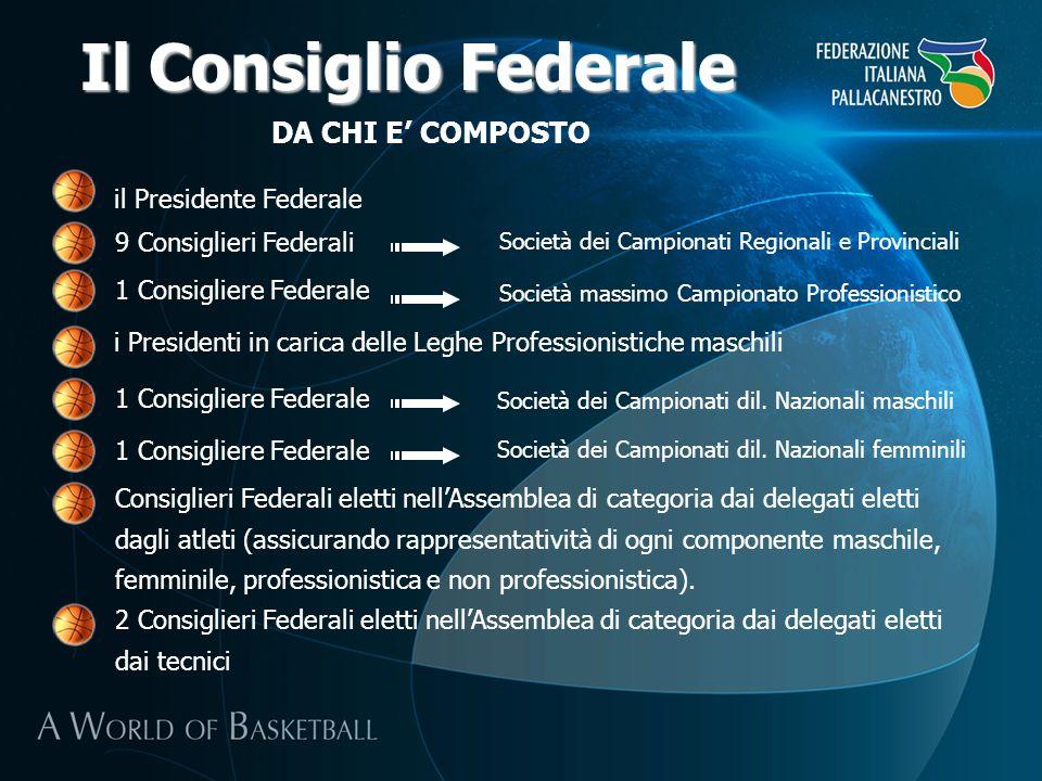 Il Consiglio Federale DA CHI E' COMPOSTO il Presidente Federale