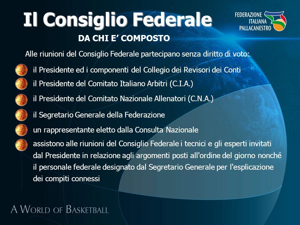 Il Consiglio Federale DA CHI E' COMPOSTO