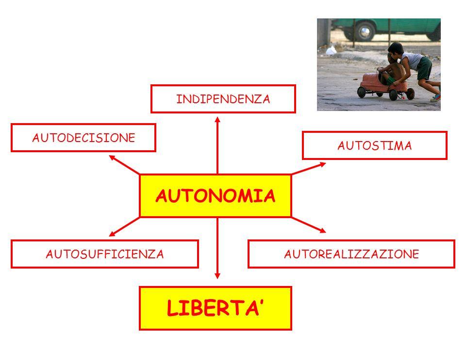 LIBERTA' AUTONOMIA INDIPENDENZA AUTODECISIONE AUTOSTIMA
