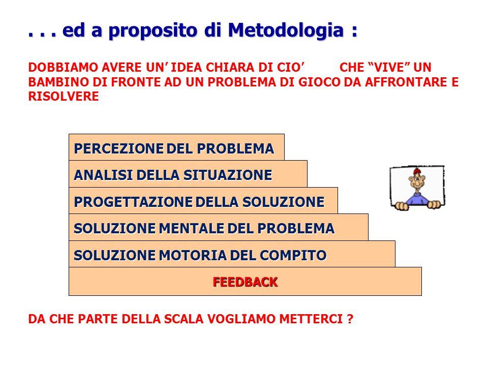 . . . ed a proposito di Metodologia :