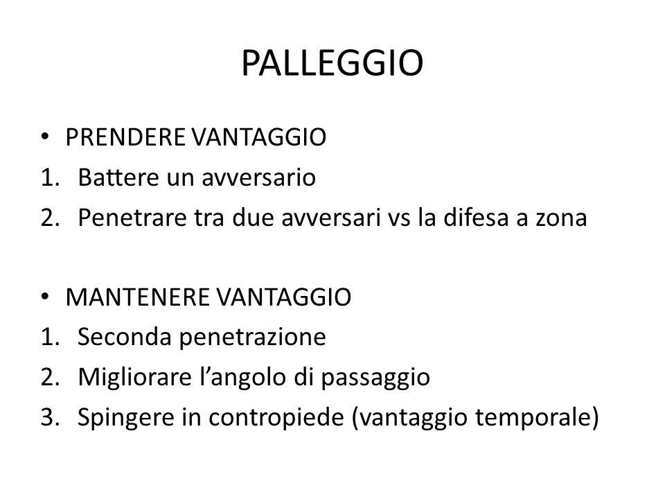 PALLEGGIO PRENDERE VANTAGGIO Battere un avversario