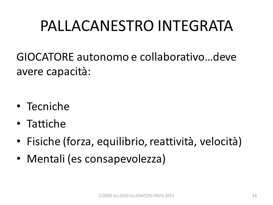 PALLACANESTRO INTEGRATA