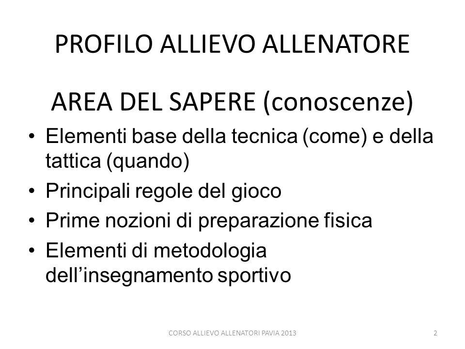 PROFILO ALLIEVO ALLENATORE