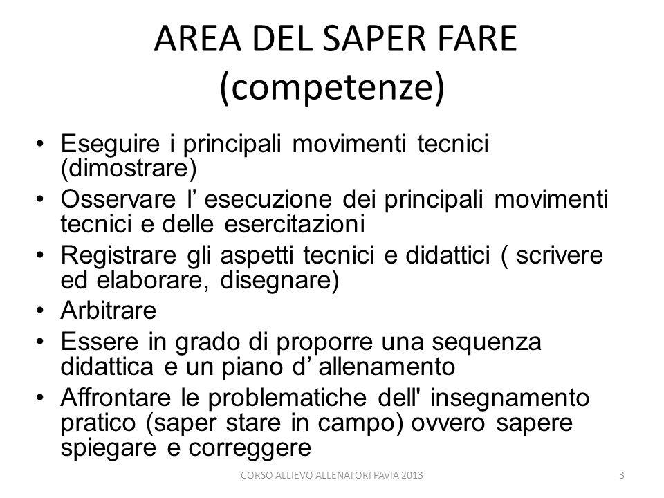 AREA DEL SAPER FARE (competenze)