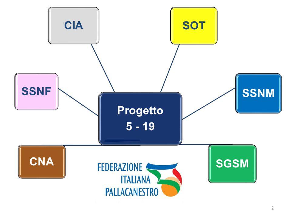 Progetto 5 - 19 SSNM SSNF CNA CIA SOT SGSM
