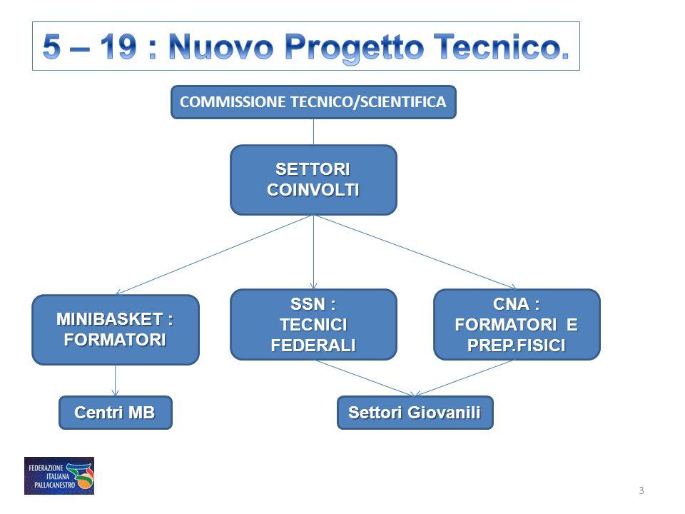 5 – 19 : Nuovo Progetto Tecnico. COMMISSIONE TECNICO/SCIENTIFICA