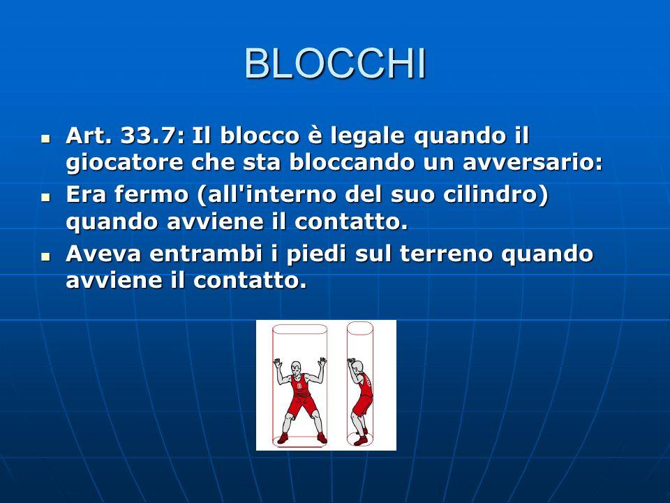 BLOCCHI Art. 33.7: Il blocco è legale quando il giocatore che sta bloccando un avversario: