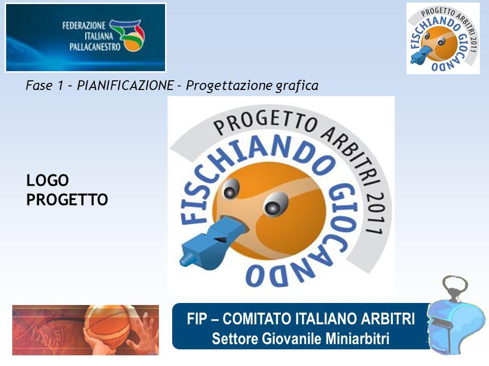 FIP – COMITATO ITALIANO ARBITRI Settore Giovanile Miniarbitri