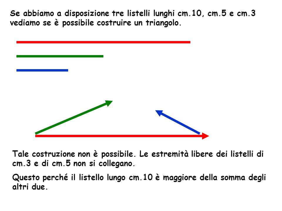 Se abbiamo a disposizione tre listelli lunghi cm. 10, cm. 5 e cm
