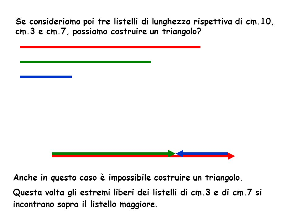 Se consideriamo poi tre listelli di lunghezza rispettiva di cm. 10, cm