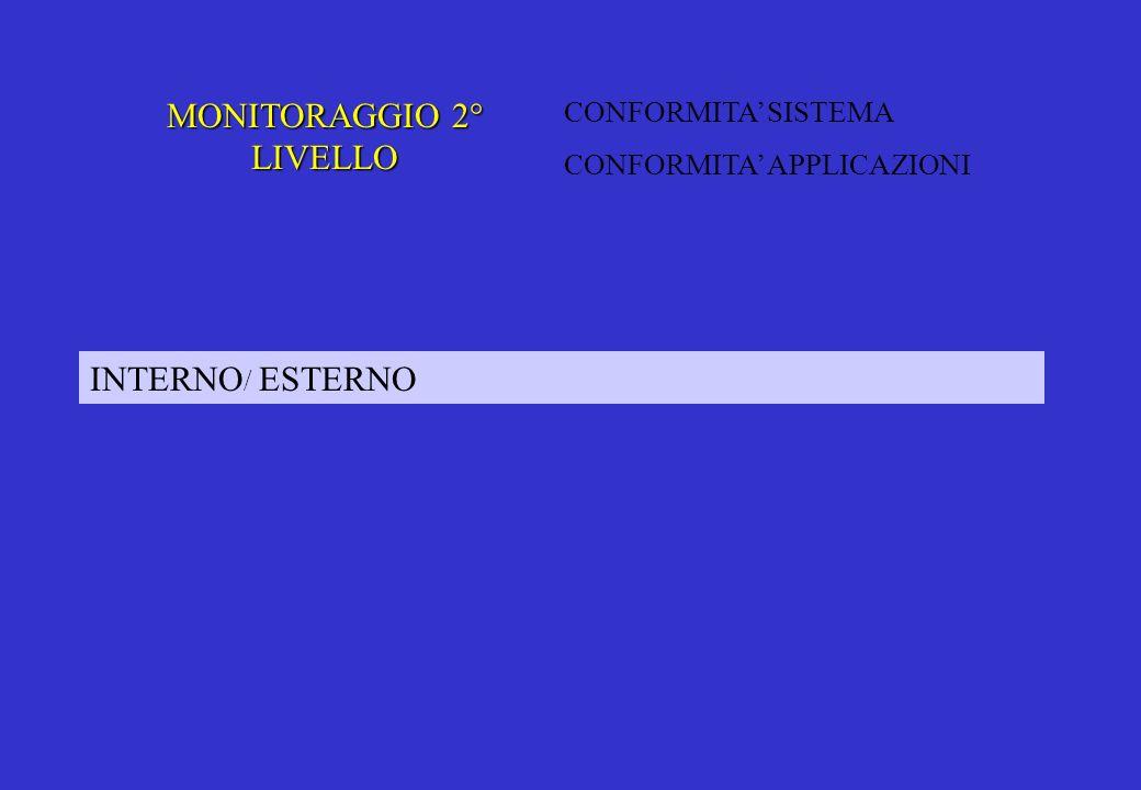 MONITORAGGIO 2° LIVELLO