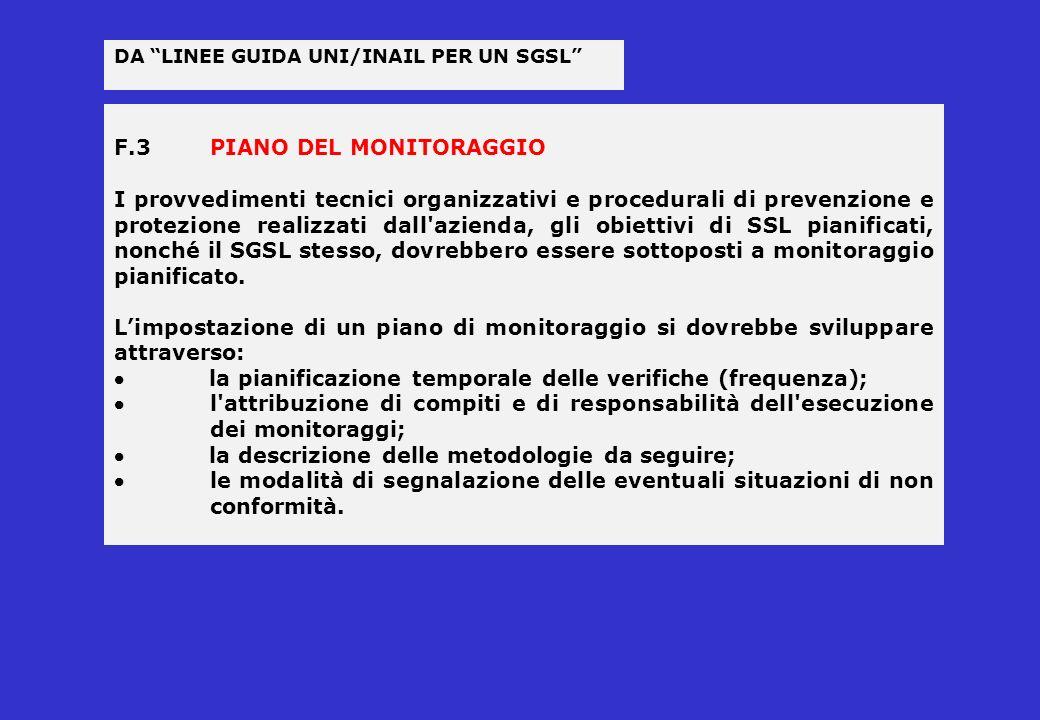 F.3 PIANO DEL MONITORAGGIO
