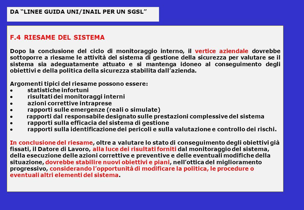 F.4 RIESAME DEL SISTEMA DA LINEE GUIDA UNI/INAIL PER UN SGSL