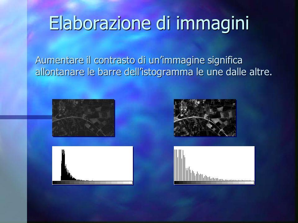 Elaborazione di immagini