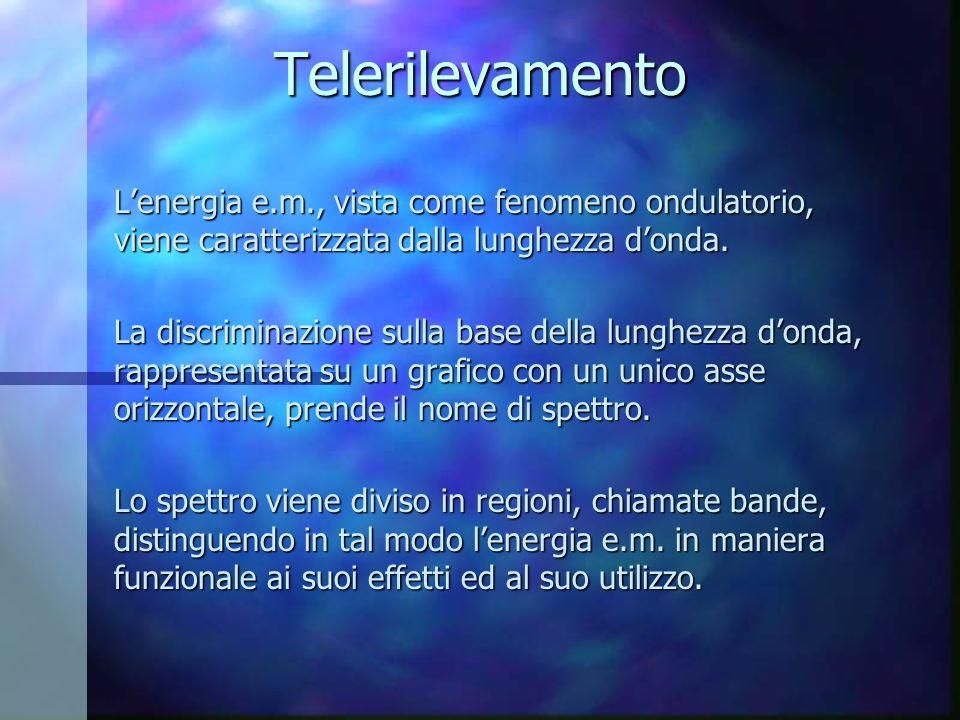 Telerilevamento L'energia e.m., vista come fenomeno ondulatorio, viene caratterizzata dalla lunghezza d'onda.