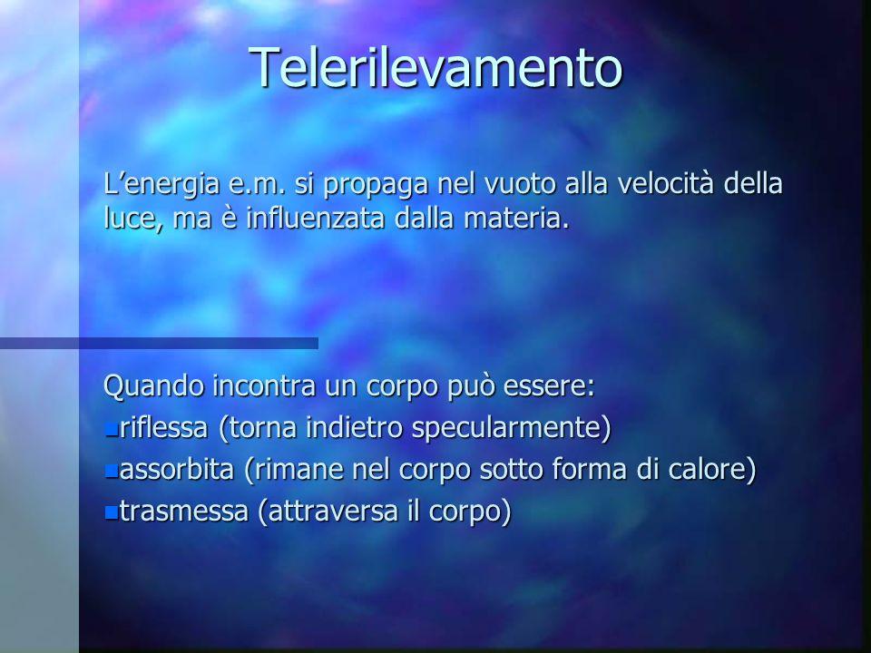 Telerilevamento L'energia e.m. si propaga nel vuoto alla velocità della luce, ma è influenzata dalla materia.