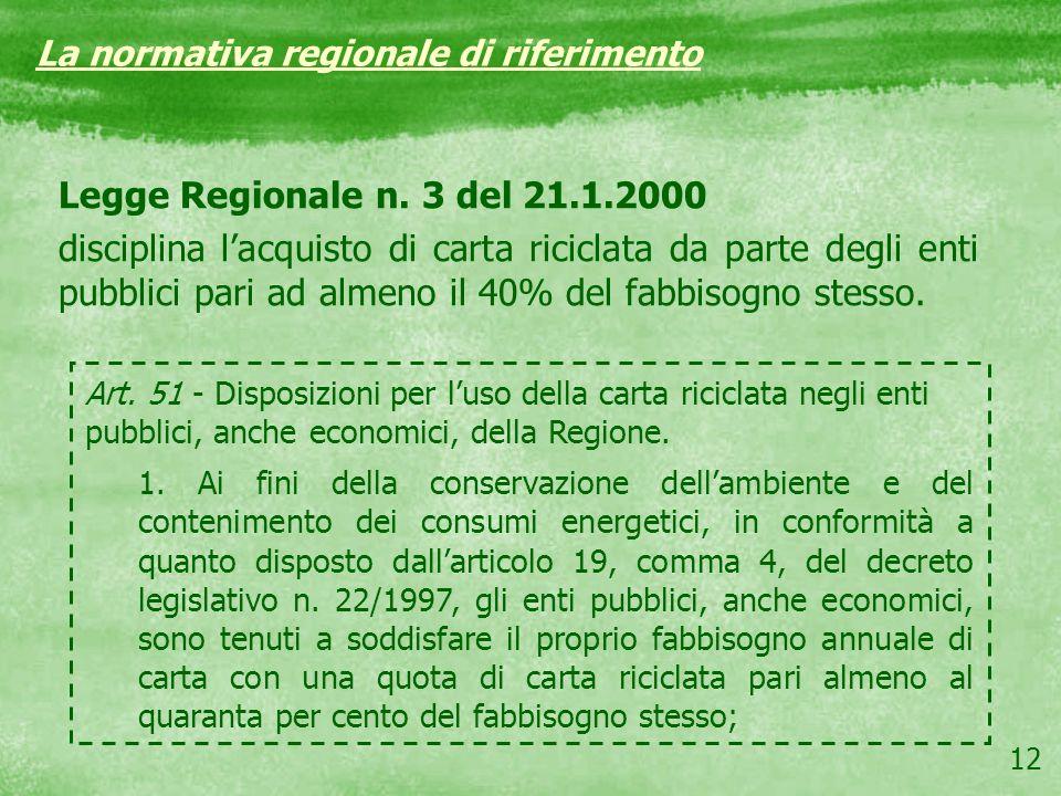 La normativa regionale di riferimento