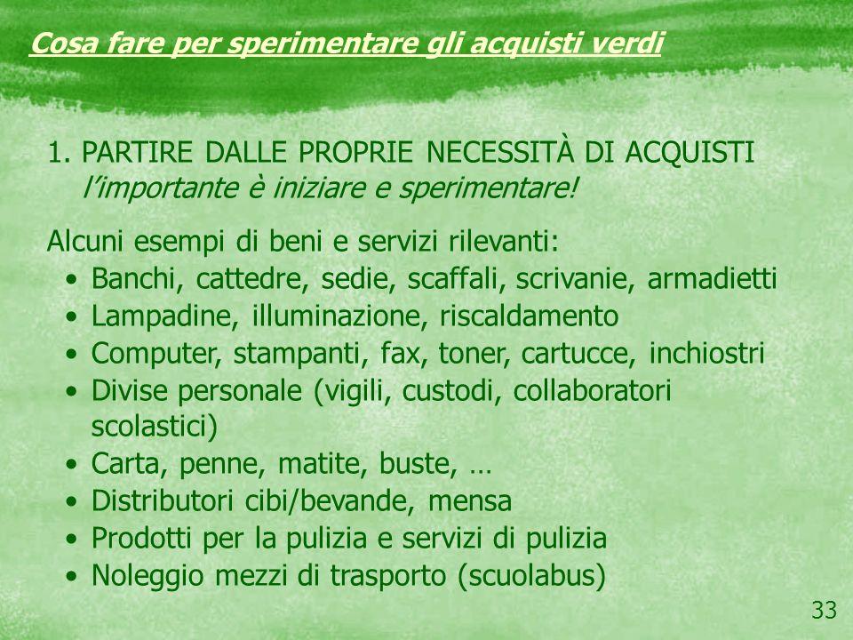 1. PARTIRE DALLE PROPRIE NECESSITÀ DI ACQUISTI