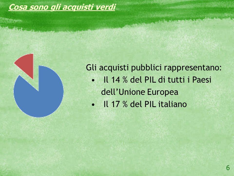 Gli acquisti pubblici rappresentano: