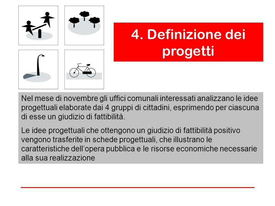 4. Definizione dei progetti