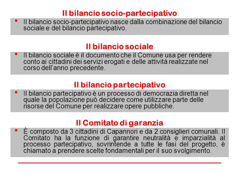 Il bilancio socio-partecipativo