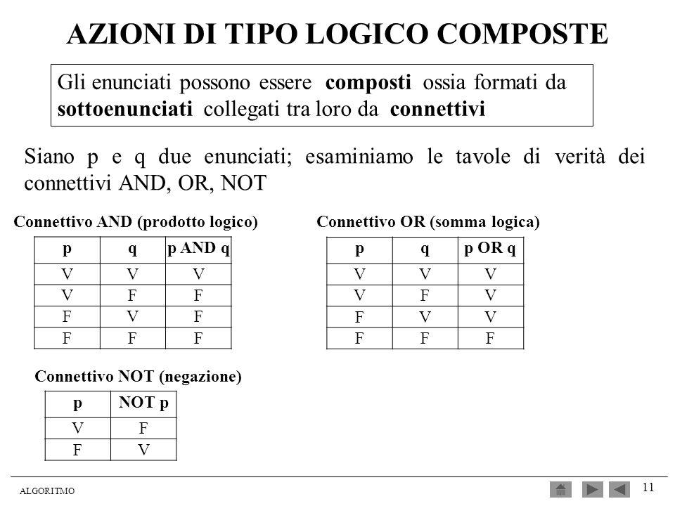 AZIONI DI TIPO LOGICO COMPOSTE