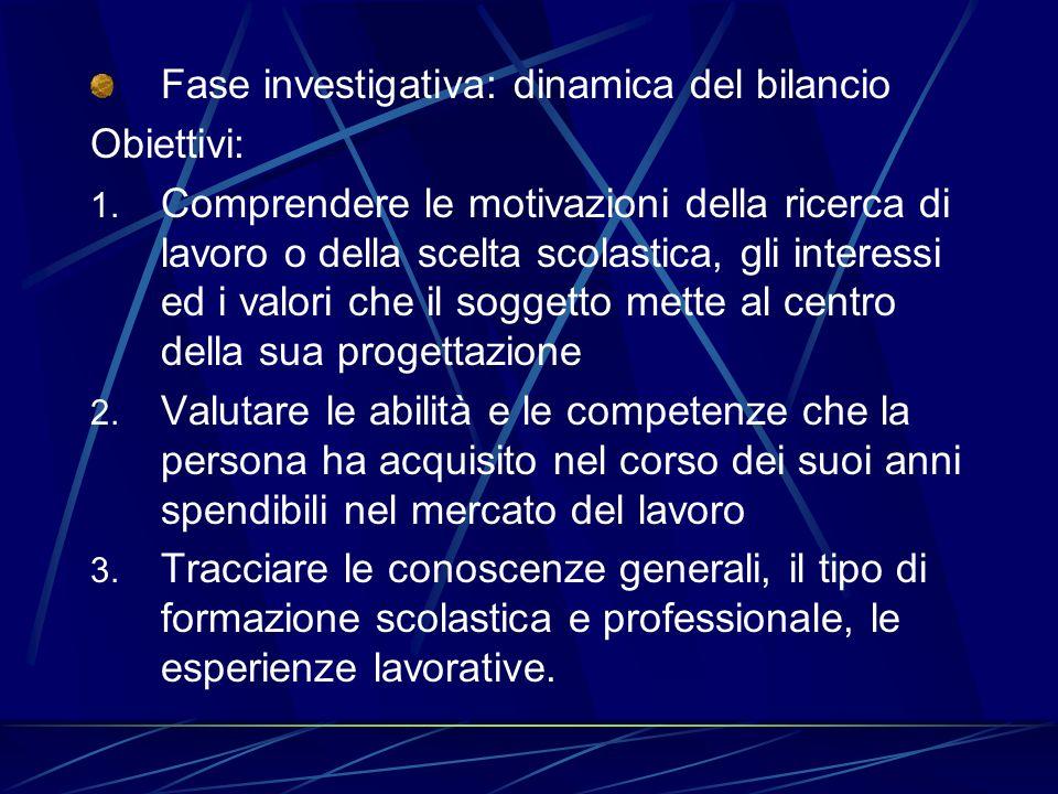 Fase investigativa: dinamica del bilancio