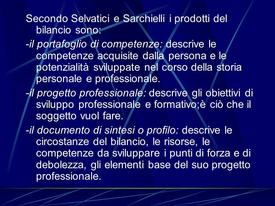 Secondo Selvatici e Sarchielli i prodotti del bilancio sono: