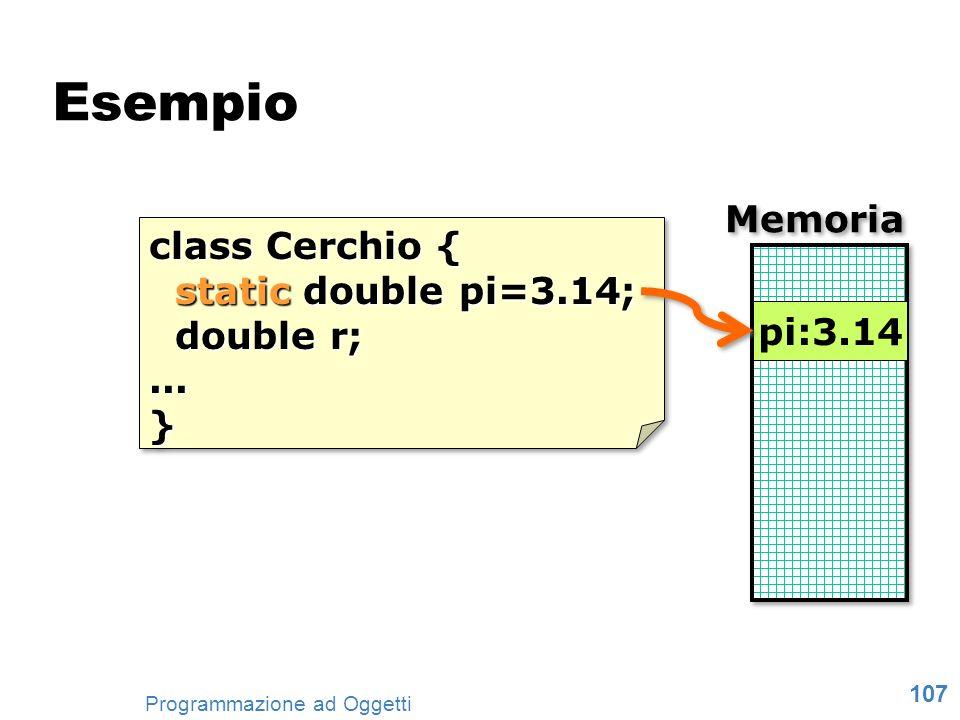 Esempio Memoria class Cerchio { static double pi=3.14; double r; ... }