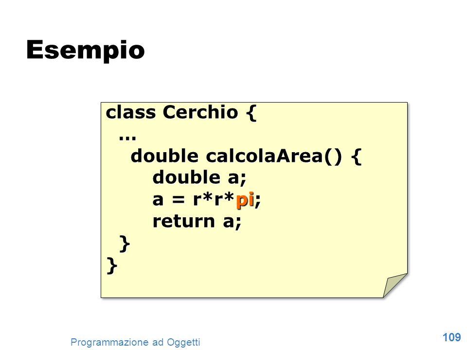 Esempio class Cerchio { … double calcolaArea() { double a; a = r*r*pi;