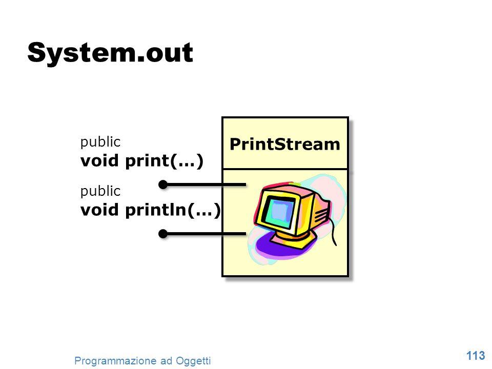 System.out PrintStream public void print(…) public void println(…)