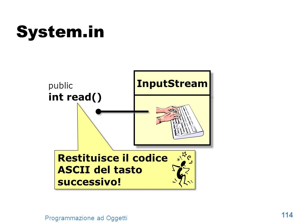 System.in InputStream int read()