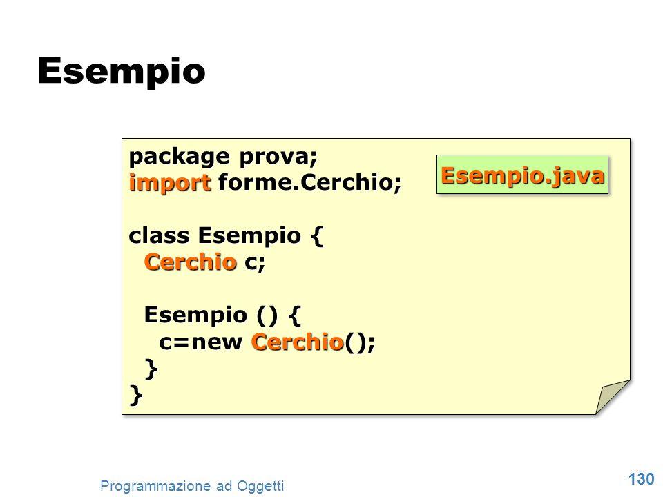 Esempio package prova; import forme.Cerchio; Esempio.java
