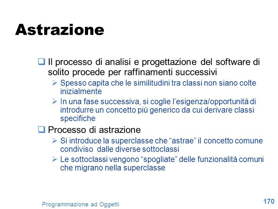 Astrazione Il processo di analisi e progettazione del software di solito procede per raffinamenti successivi.