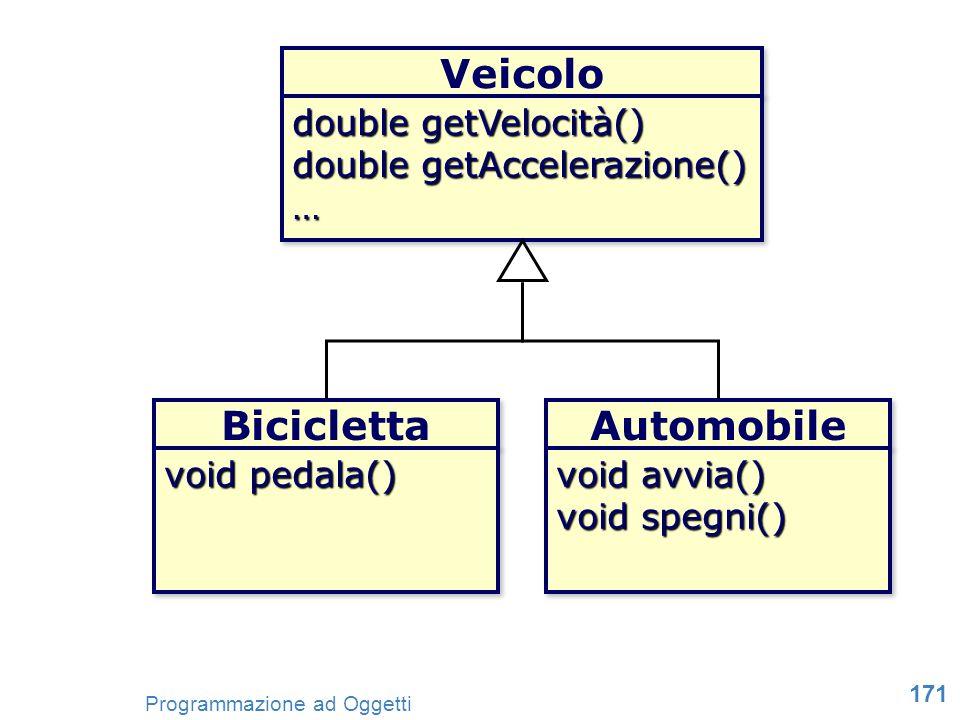Veicolo Bicicletta Automobile