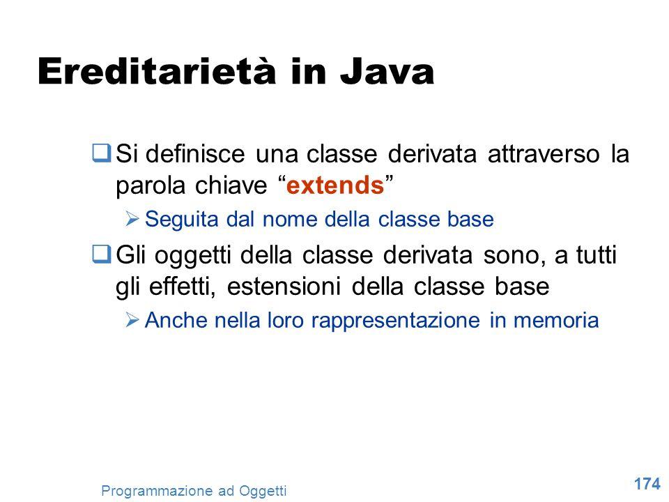 Ereditarietà in Java Si definisce una classe derivata attraverso la parola chiave extends Seguita dal nome della classe base.