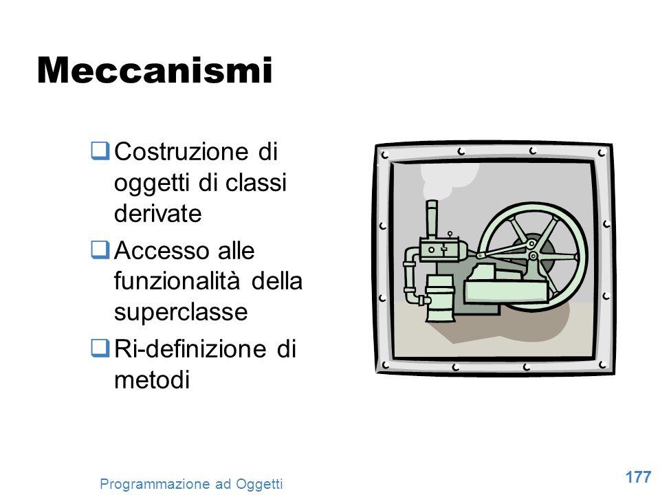 Meccanismi Costruzione di oggetti di classi derivate
