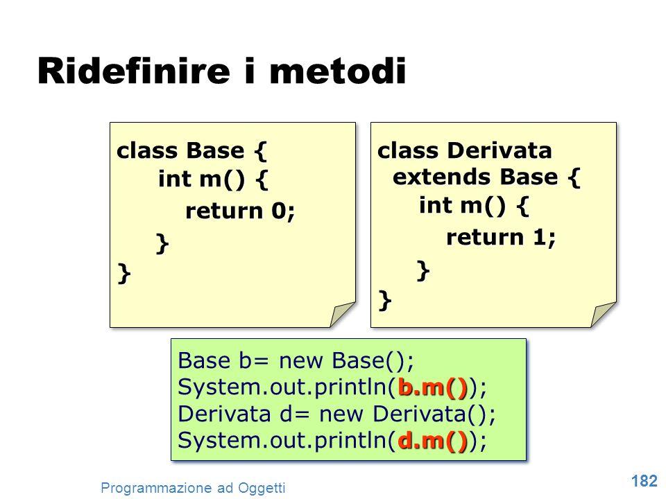 Ridefinire i metodi class Base { int m() { return 0; } class Derivata