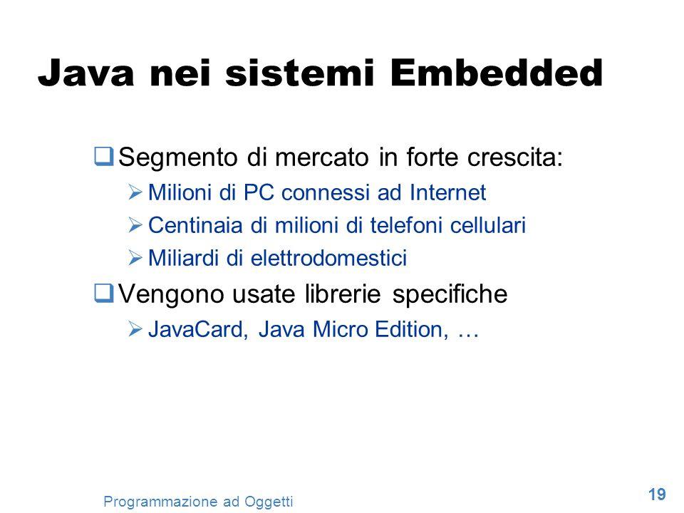Java nei sistemi Embedded