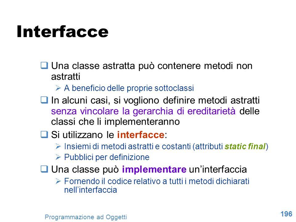 Interfacce Una classe astratta può contenere metodi non astratti