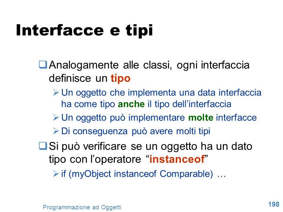 Interfacce e tipi Analogamente alle classi, ogni interfaccia definisce un tipo.