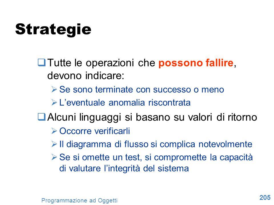 Strategie Tutte le operazioni che possono fallire, devono indicare: