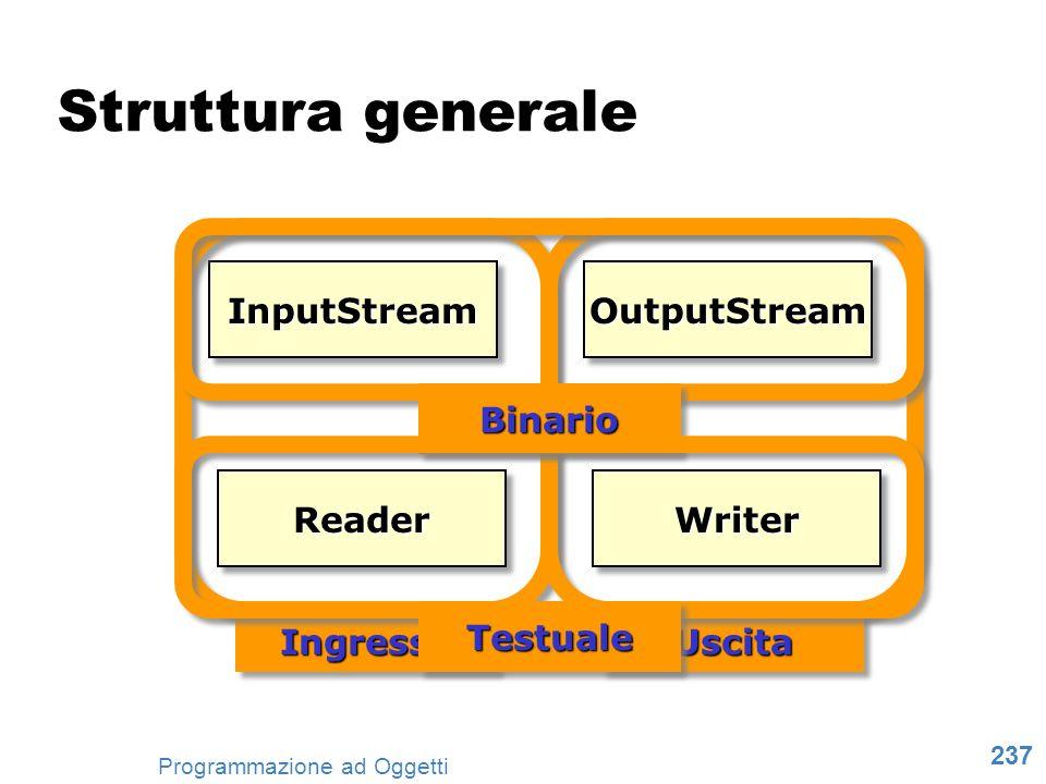 Struttura generale Ingresso Binario Uscita InputStream OutputStream