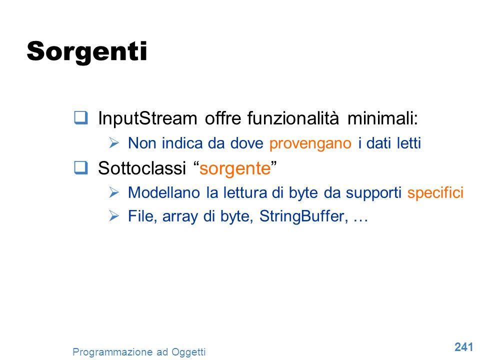 Sorgenti InputStream offre funzionalità minimali: