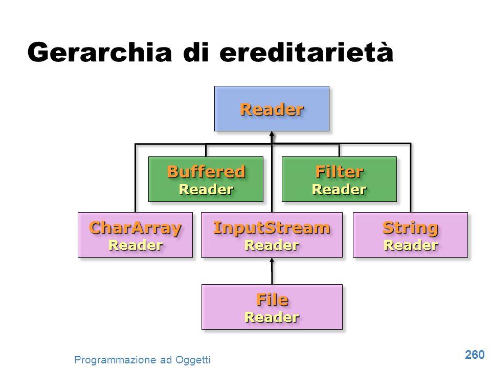 Gerarchia di ereditarietà