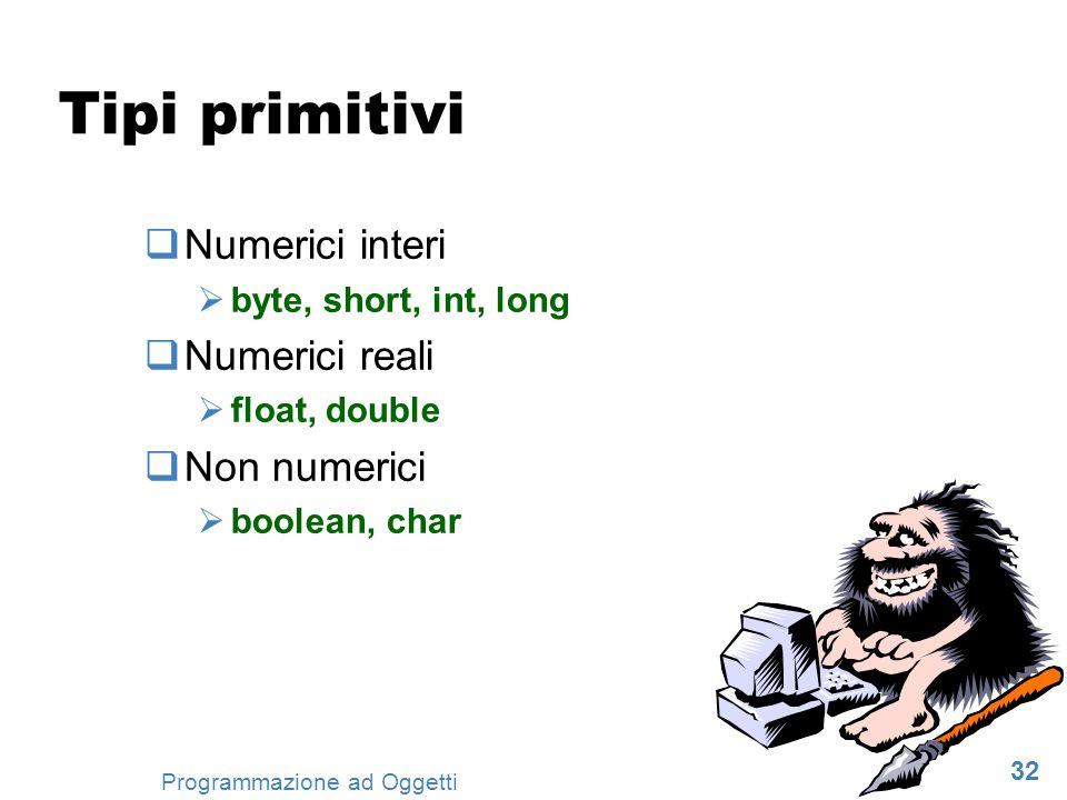 Tipi primitivi Numerici interi Numerici reali Non numerici