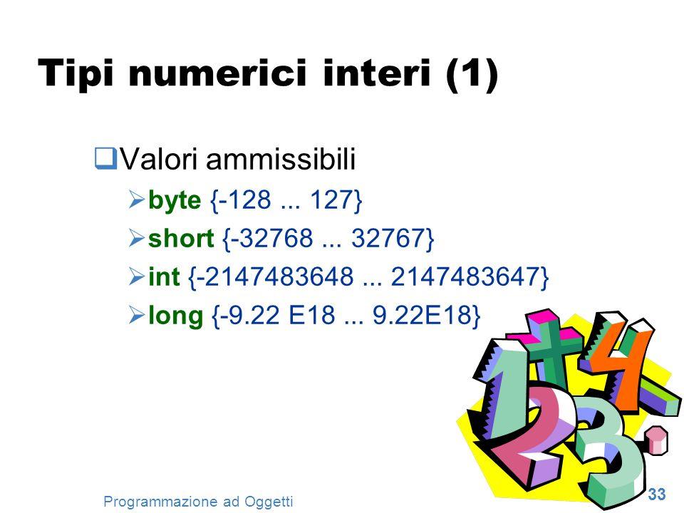 Tipi numerici interi (1)