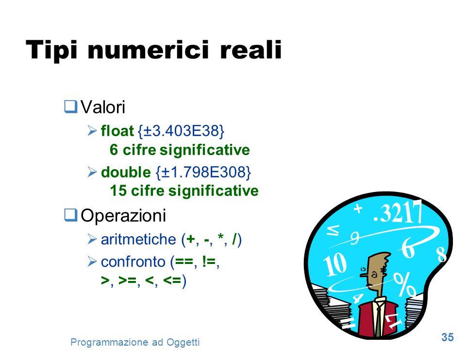 Tipi numerici reali Valori Operazioni
