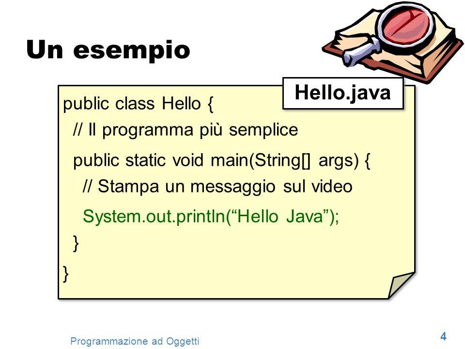 Un esempio Hello.java. public class Hello { // Il programma più semplice.
